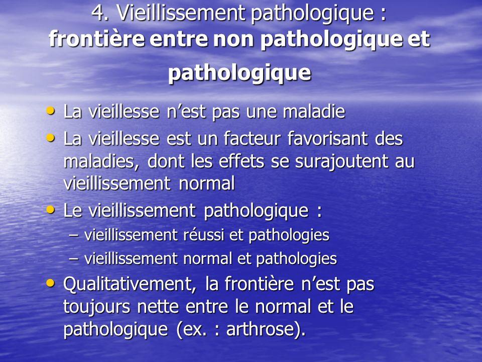 4. Vieillissement pathologique : frontière entre non pathologique et pathologique La vieillesse nest pas une maladie La vieillesse nest pas une maladi