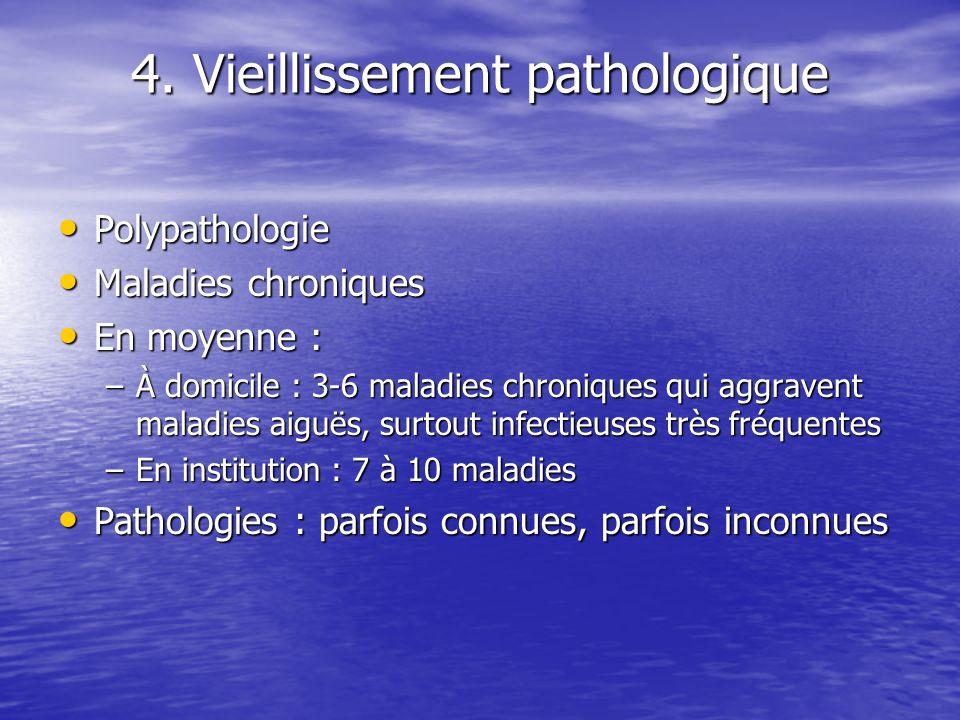 4. Vieillissement pathologique Polypathologie Polypathologie Maladies chroniques Maladies chroniques En moyenne : En moyenne : –À domicile : 3-6 malad
