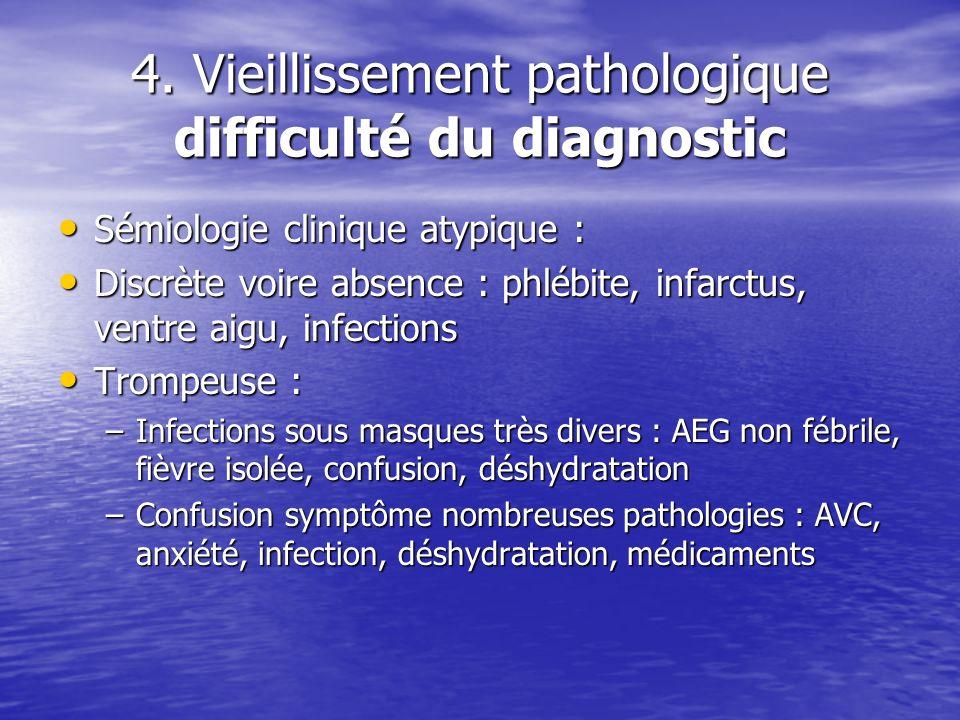 4. Vieillissement pathologique difficulté du diagnostic Sémiologie clinique atypique : Sémiologie clinique atypique : Discrète voire absence : phlébit