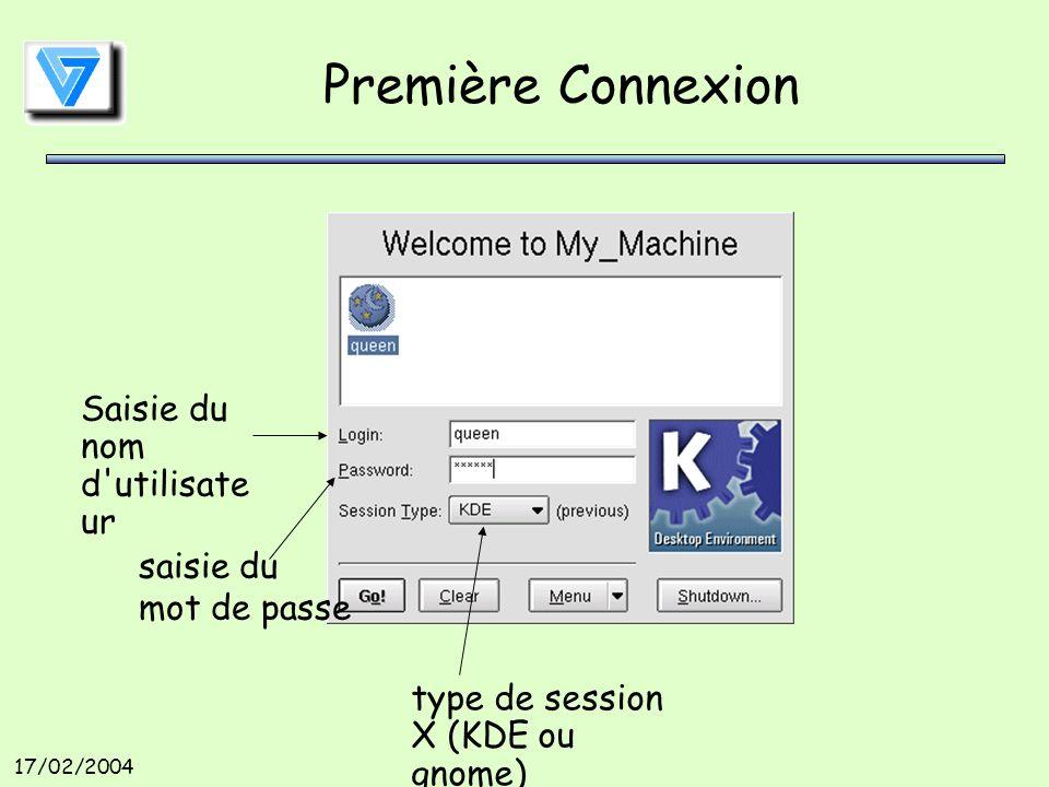 17/02/2004 Première Connexion Saisie du nom d utilisate ur saisie du mot de passe type de session X (KDE ou gnome)