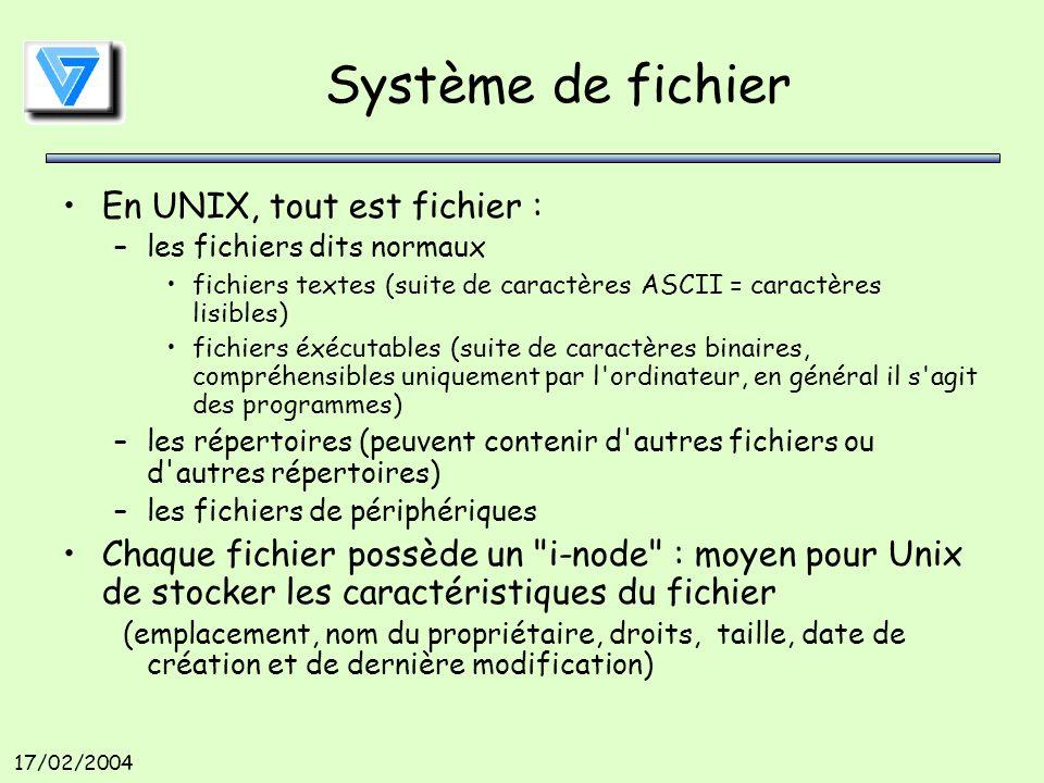 17/02/2004 Système de fichier En UNIX, tout est fichier : –les fichiers dits normaux fichiers textes (suite de caractères ASCII = caractères lisibles) fichiers éxécutables (suite de caractères binaires, compréhensibles uniquement par l ordinateur, en général il s agit des programmes) –les répertoires (peuvent contenir d autres fichiers ou d autres répertoires) –les fichiers de périphériques Chaque fichier possède un i-node : moyen pour Unix de stocker les caractéristiques du fichier (emplacement, nom du propriétaire, droits, taille, date de création et de dernière modification)