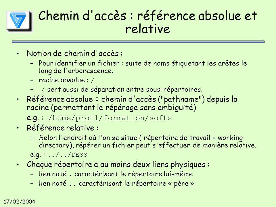 17/02/2004 Chemin d accès : référence absolue et relative Notion de chemin d accès : –Pour identifier un fichier : suite de noms étiquetant les arêtes le long de l arborescence.