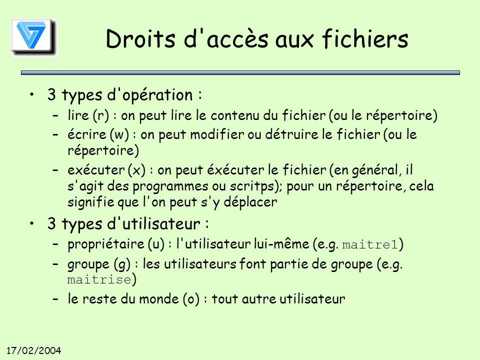 17/02/2004 Droits d accès aux fichiers 3 types d opération : –lire (r) : on peut lire le contenu du fichier (ou le répertoire) –écrire (w) : on peut modifier ou détruire le fichier (ou le répertoire) –exécuter (x) : on peut éxécuter le fichier (en général, il s agit des programmes ou scritps); pour un répertoire, cela signifie que l on peut s y déplacer 3 types d utilisateur : –propriétaire (u) : l utilisateur lui-même (e.g.