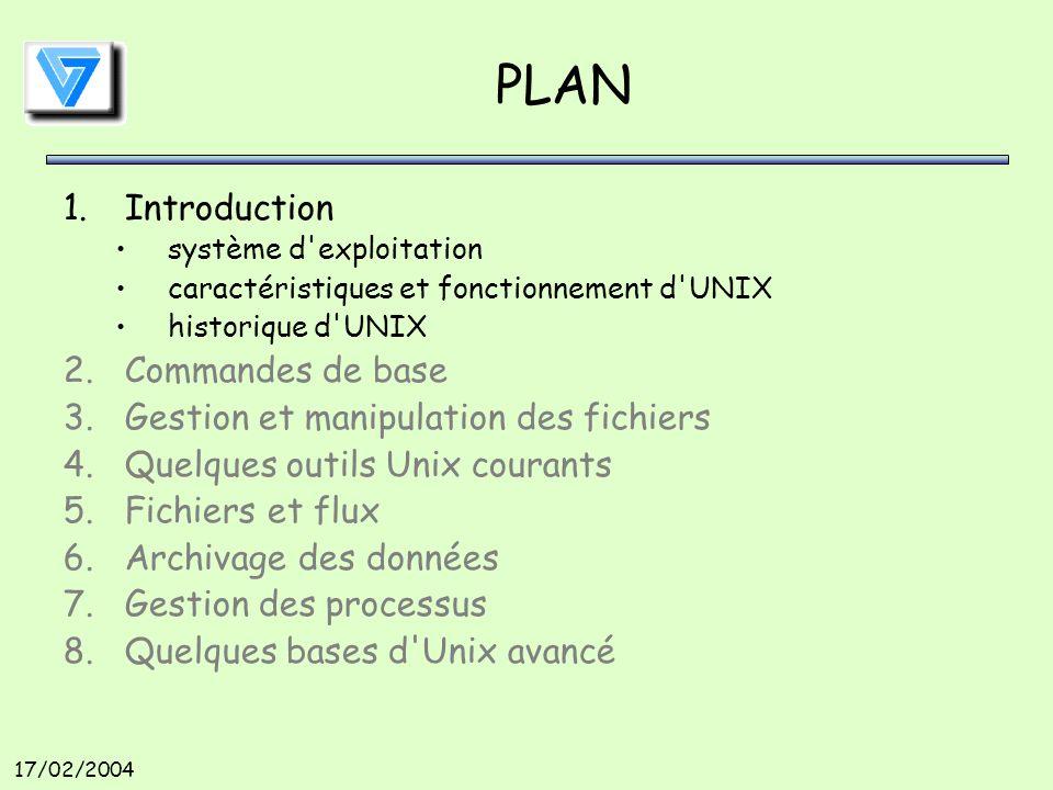 17/02/2004 PLAN 1.Introduction système d exploitation caractéristiques et fonctionnement d UNIX historique d UNIX 2.Commandes de base 3.Gestion et manipulation des fichiers 4.Quelques outils Unix courants 5.Fichiers et flux 6.Archivage des données 7.Gestion des processus 8.Quelques bases d Unix avancé