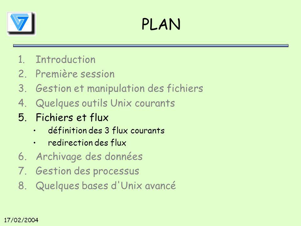 17/02/2004 PLAN 1.Introduction 2.Première session 3.Gestion et manipulation des fichiers 4.Quelques outils Unix courants 5.Fichiers et flux définition des 3 flux courants redirection des flux 6.Archivage des données 7.Gestion des processus 8.Quelques bases d Unix avancé