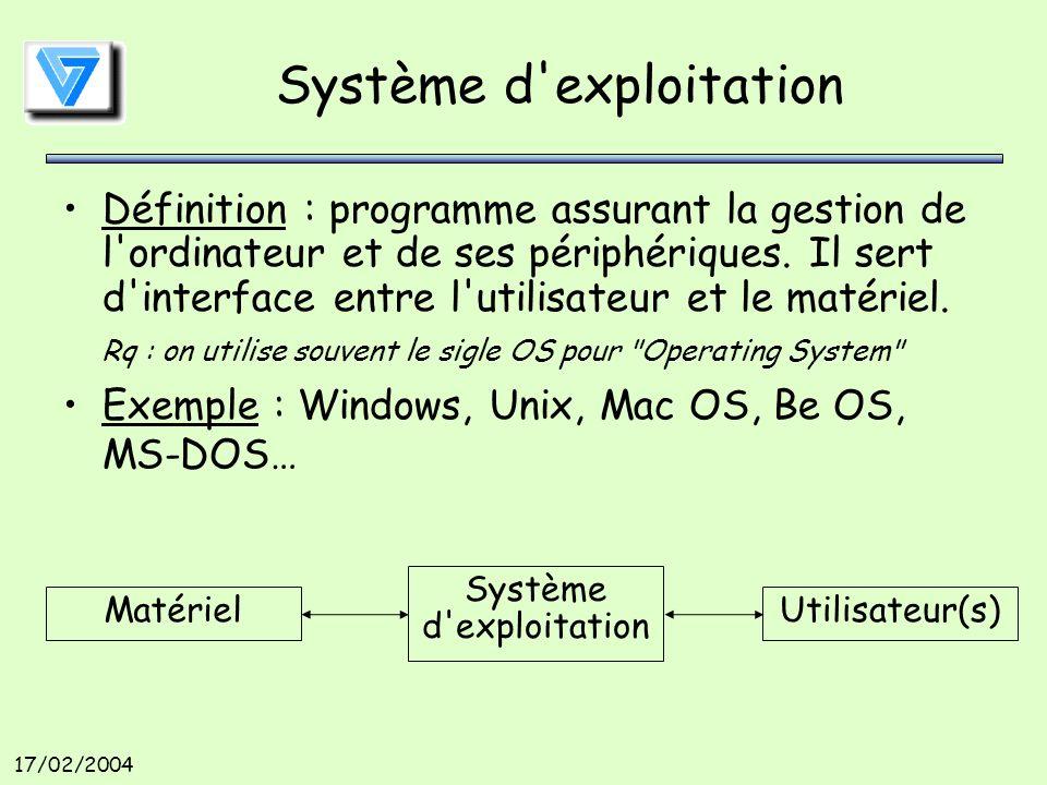 17/02/2004 Système d exploitation Définition : programme assurant la gestion de l ordinateur et de ses périphériques.