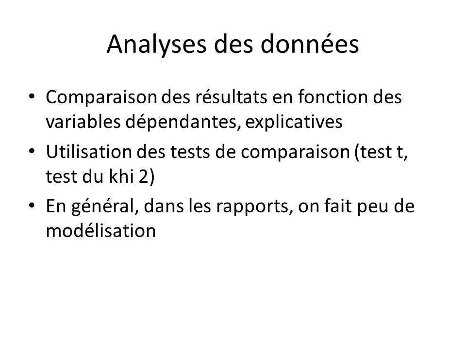 Analyses des données Comparaison des résultats en fonction des variables dépendantes, explicatives Utilisation des tests de comparaison (test t, test