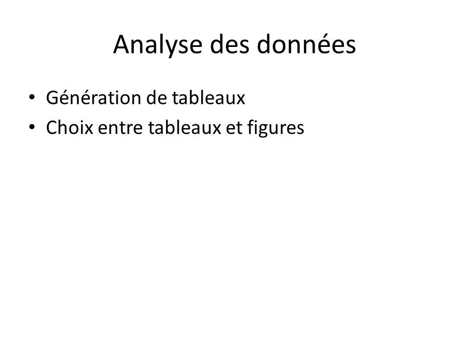 Analyse des données Génération de tableaux Choix entre tableaux et figures