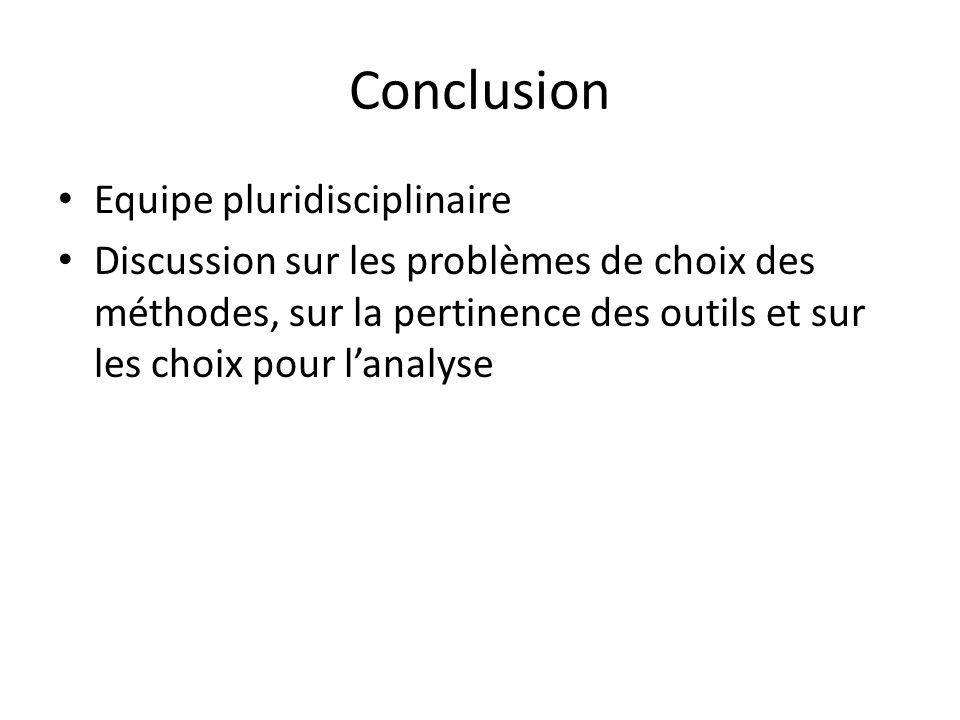 Conclusion Equipe pluridisciplinaire Discussion sur les problèmes de choix des méthodes, sur la pertinence des outils et sur les choix pour lanalyse