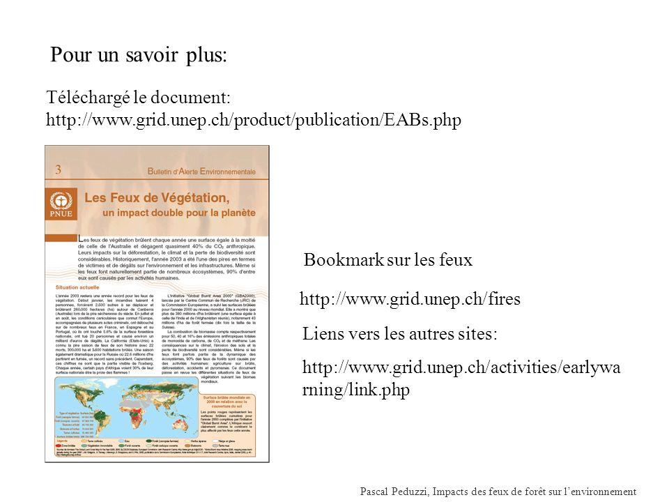Pascal Peduzzi, Impacts des feux de forêt sur lenvironnement Téléchargé le document: http://www.grid.unep.ch/product/publication/EABs.php Pour un savoir plus: http://www.grid.unep.ch/fires Bookmark sur les feux Liens vers les autres sites: http://www.grid.unep.ch/activities/earlywa rning/link.php