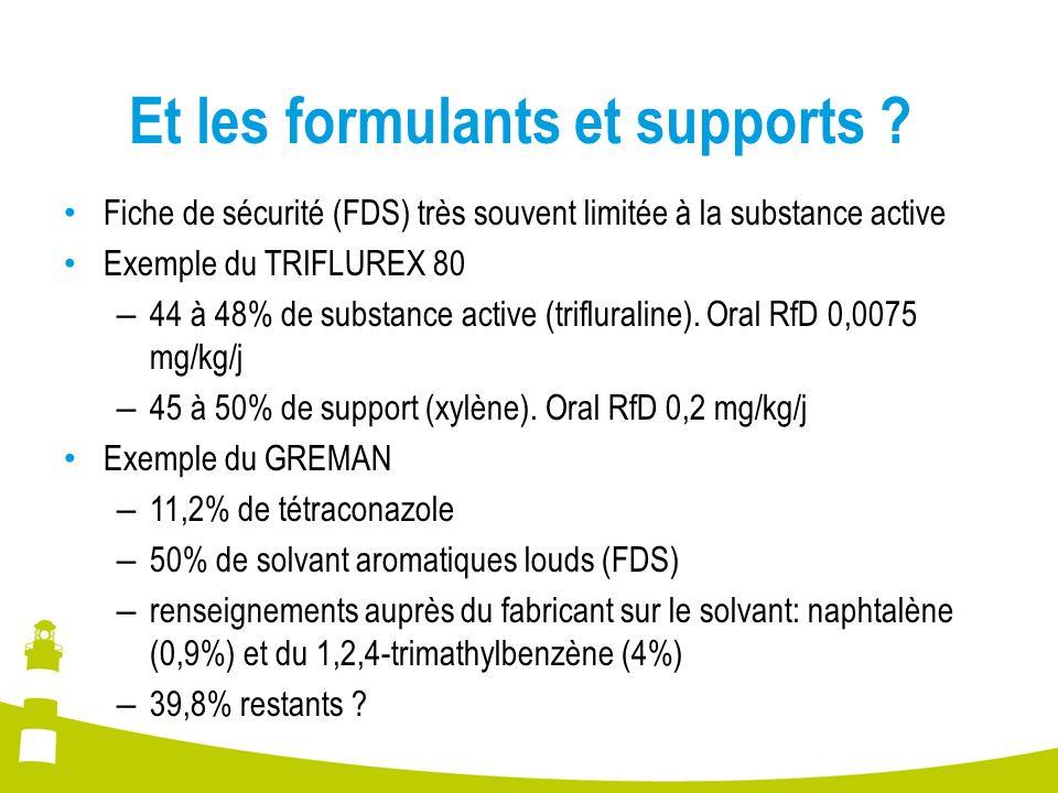 Et les formulants et supports ? Fiche de sécurité (FDS) très souvent limitée à la substance active Exemple du TRIFLUREX 80 – 44 à 48% de substance act