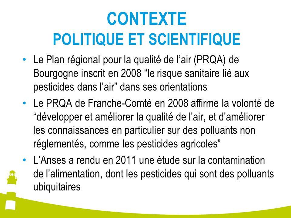 CONTEXTE POLITIQUE ET SCIENTIFIQUE Le Plan régional pour la qualité de lair (PRQA) de Bourgogne inscrit en 2008 le risque sanitaire lié aux pesticides dans lair dans ses orientations Le PRQA de Franche-Comté en 2008 affirme la volonté de développer et améliorer la qualité de lair, et daméliorer les connaissances en particulier sur des polluants non réglementés, comme les pesticides agricoles LAnses a rendu en 2011 une étude sur la contamination de lalimentation, dont les pesticides qui sont des polluants ubiquitaires