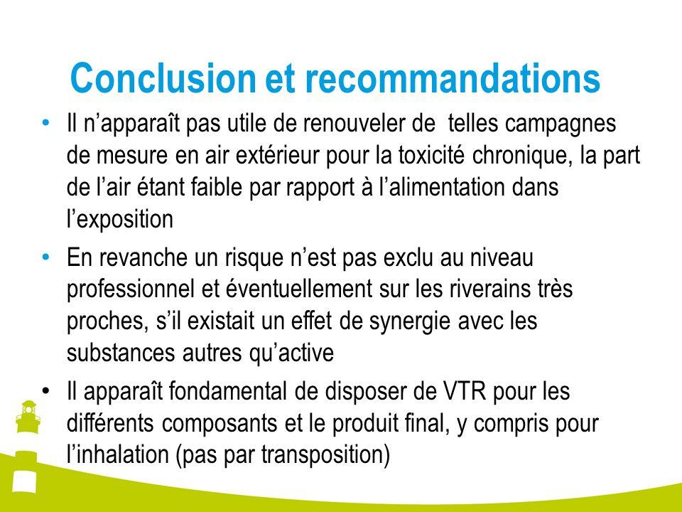 Conclusion et recommandations Il napparaît pas utile de renouveler de telles campagnes de mesure en air extérieur pour la toxicité chronique, la part