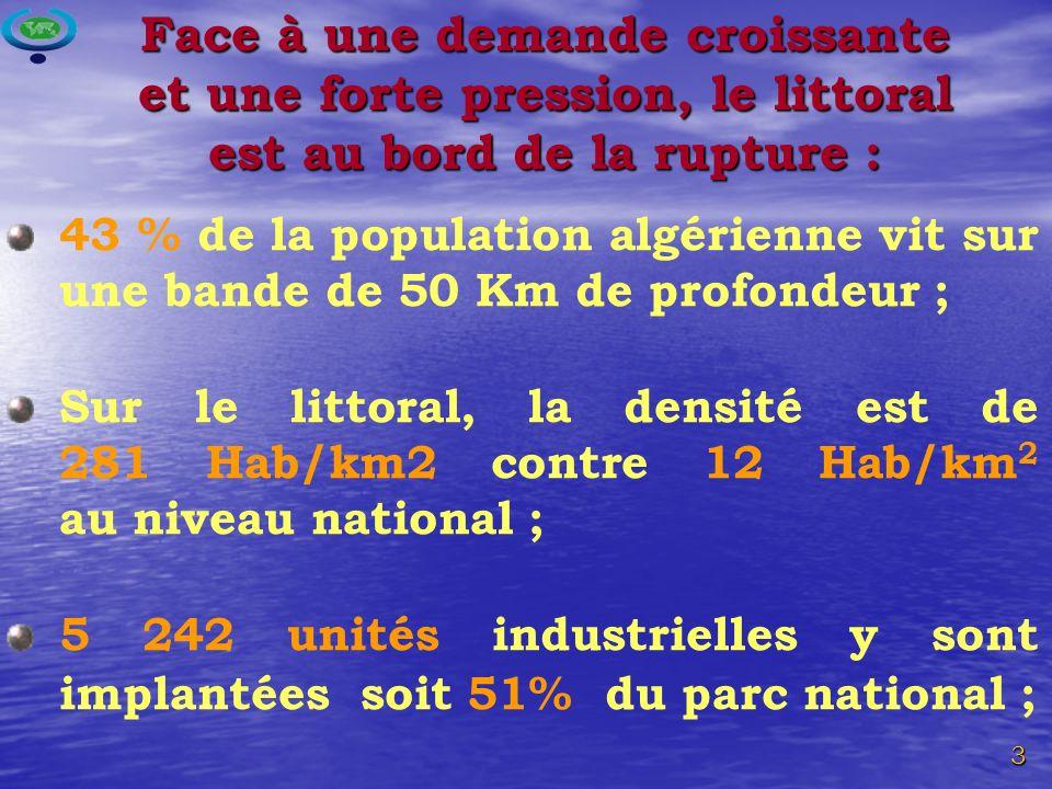 3 Face à une demande croissante et une forte pression, le littoral est au bord de la rupture : 43 % de la population algérienne vit sur une bande de 50 Km de profondeur ; Sur le littoral, la densité est de 281 Hab/km2 contre 12 Hab/km 2 au niveau national ; 5 242 unités industrielles y sont implantées soit 51% du parc national ;
