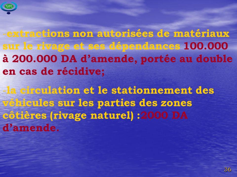 36 - extractions non autorisées de matériaux sur le rivage et ses dépendances 100.000 à 200.000 DA damende, portée au double en cas de récidive; - la circulation et le stationnement des véhicules sur les parties des zones côtières (rivage naturel) :2000 DA damende.