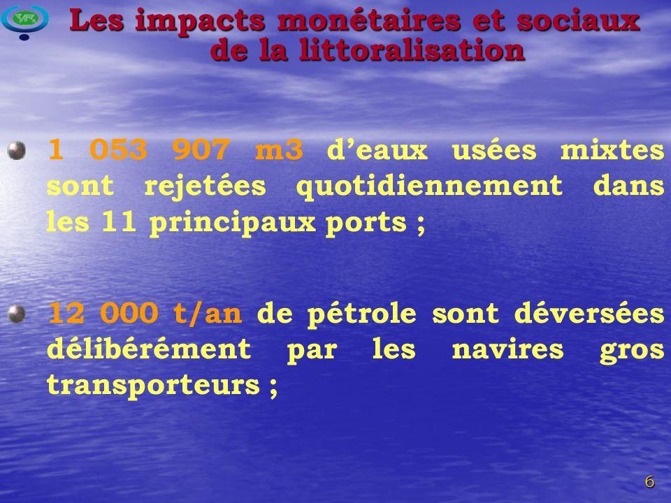 6 Les impacts monétaires et sociaux de la littoralisation 1 053 907 m3 deaux usées mixtes sont rejetées quotidiennement dans les 11 principaux ports ; 12 000 t/an de pétrole sont déversées délibérément par les navires gros transporteurs ;