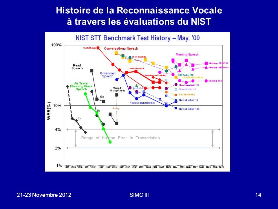 21-23 Novembre 2012SIMC III14 Histoire de la Reconnaissance Vocale à travers les évaluations du NIST