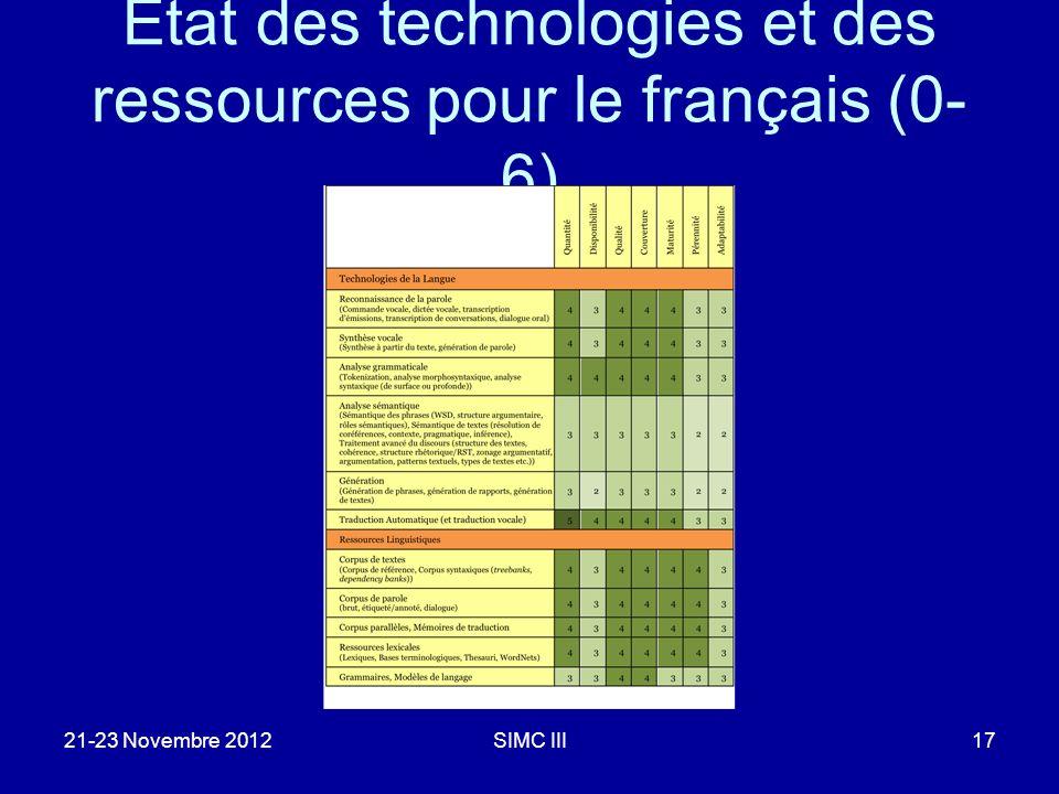 Etat des technologies et des ressources pour le français (0- 6) 21-23 Novembre 2012SIMC III17