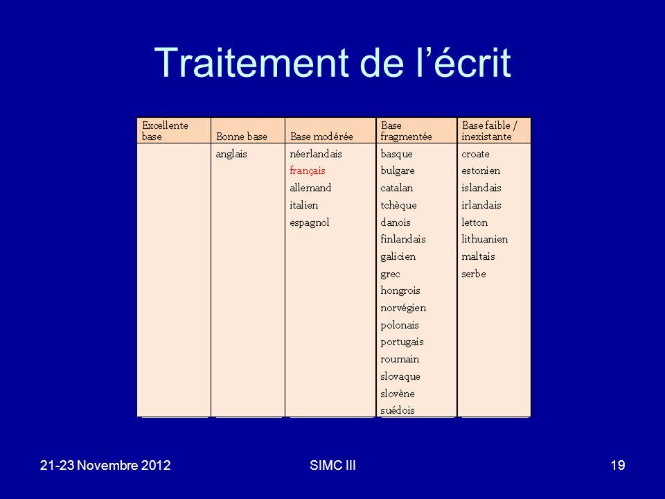 Traitement de lécrit 21-23 Novembre 2012SIMC III19