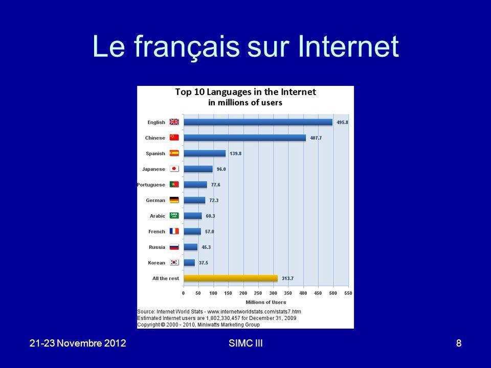 Le français sur Internet 21-23 Novembre 2012SIMC III8