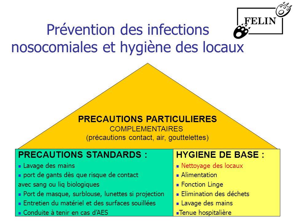 Prévention des infections nosocomiales et hygiène des locaux PRECAUTIONS STANDARDS : Lavage des mains port de gants dès que risque de contact avec san
