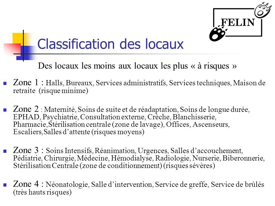 Classification des locaux Des locaux les moins aux locaux les plus « à risques » Zone 1 : Halls, Bureaux, Services administratifs, Services techniques