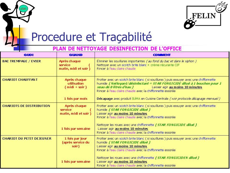 Procedure et Traçabilité PLAN DE NETTOYAGE DESINFECTION DE LOFFICE plan