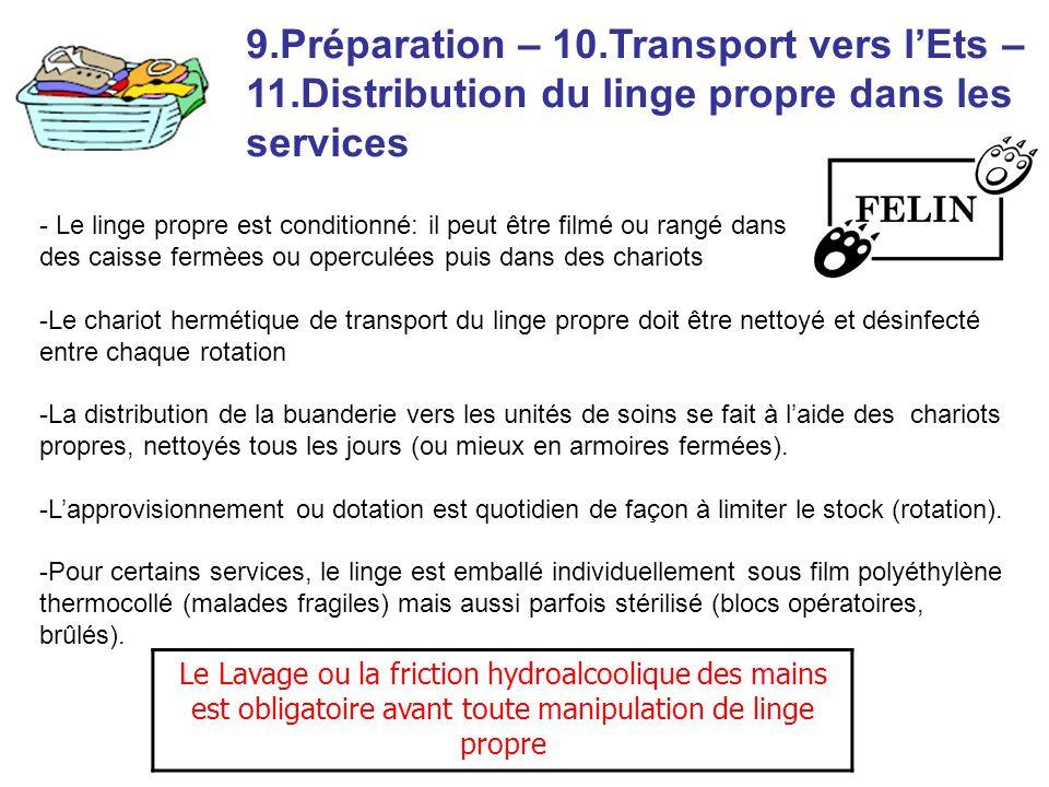 9.Préparation – 10.Transport vers lEts – 11.Distribution du linge propre dans les services - Le linge propre est conditionné: il peut être filmé ou ra