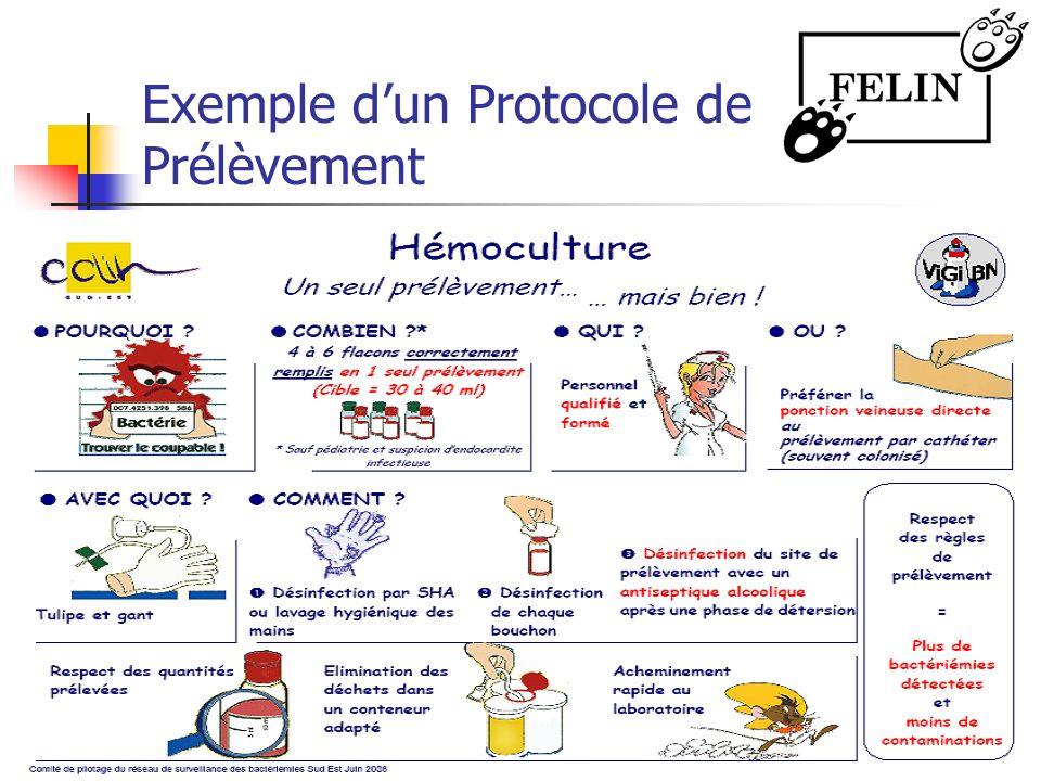 Exemple dun Protocole de Prélèvement