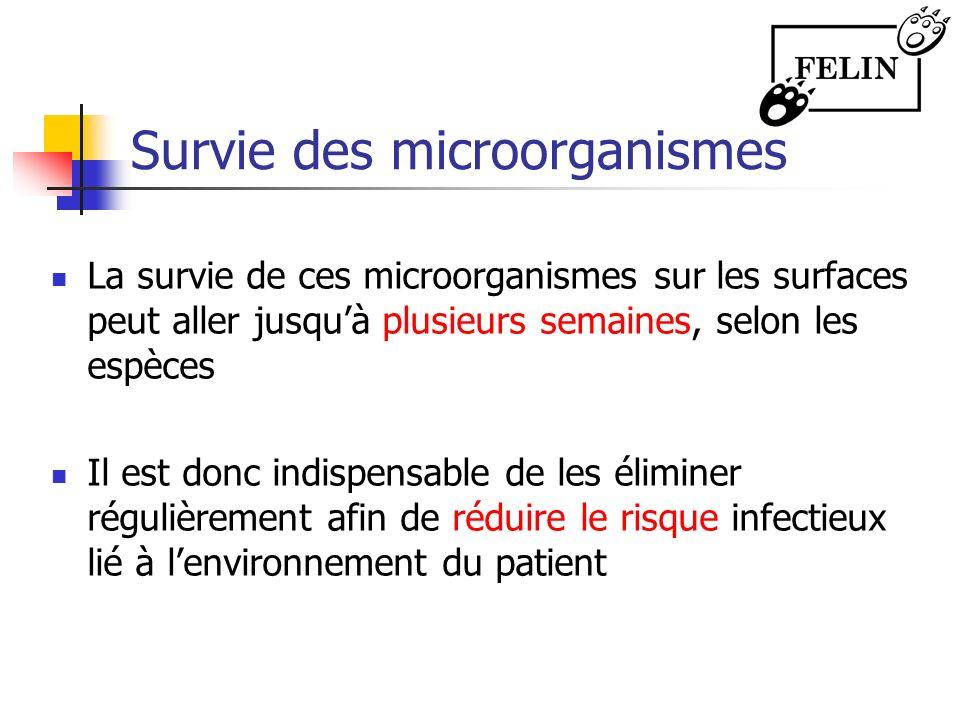 Survie des microorganismes La survie de ces microorganismes sur les surfaces peut aller jusquà plusieurs semaines, selon les espèces Il est donc indis