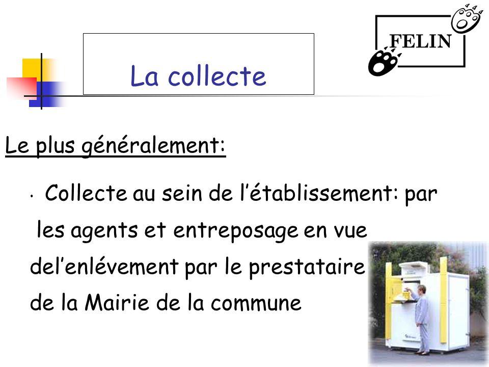 La collecte Le plus généralement: Collecte au sein de létablissement: par les agents et entreposage en vue delenlévement par le prestataire de la Mair