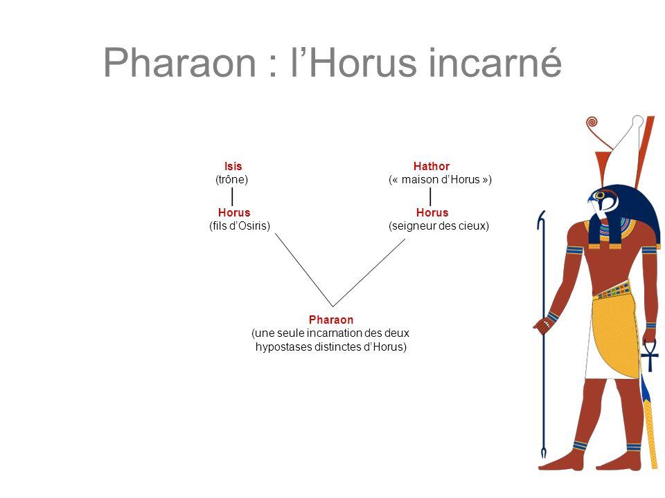 Pharaon : lHorus incarné Isis Hathor (trône) (« maison dHorus ») Horus Horus (fils dOsiris) (seigneur des cieux) Pharaon (une seule incarnation des de