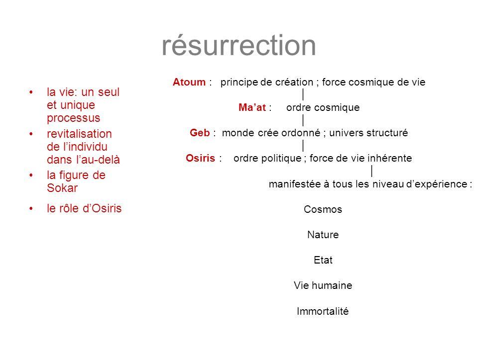 résurrection la vie: un seul et unique processus revitalisation de lindividu dans lau-delà la figure de Sokar le rôle dOsiris Atoum :principe de créat