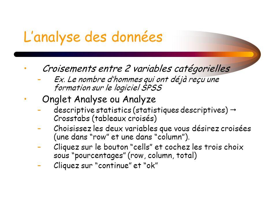 Lanalyse des données Croisements entre 2 variables catégorielles –Ex. Le nombre dhommes qui ont déjà reçu une formation sur le logiciel SPSS Onglet An