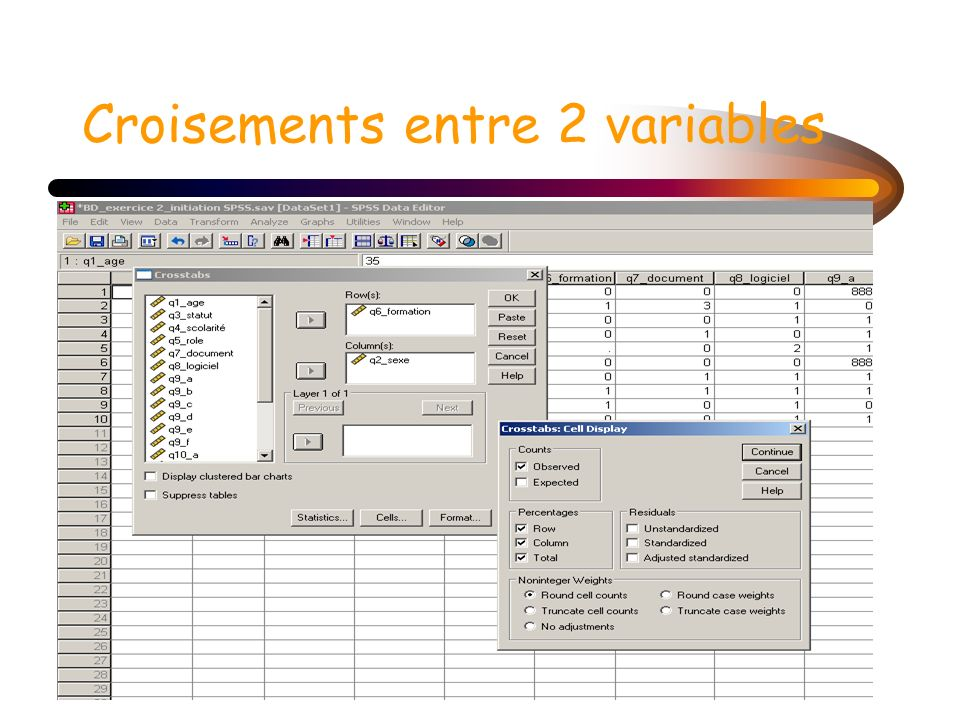 Croisements entre 2 variables