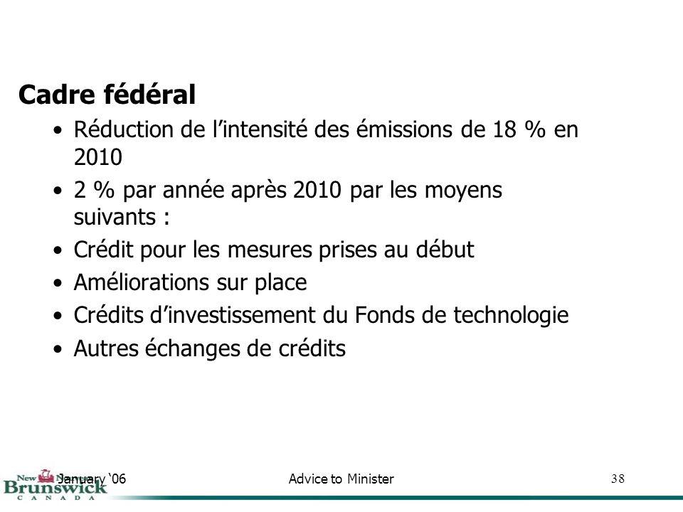 January 06Advice to Minister38 Cadre fédéral Réduction de lintensité des émissions de 18 % en 2010 2 % par année après 2010 par les moyens suivants : Crédit pour les mesures prises au début Améliorations sur place Crédits dinvestissement du Fonds de technologie Autres échanges de crédits