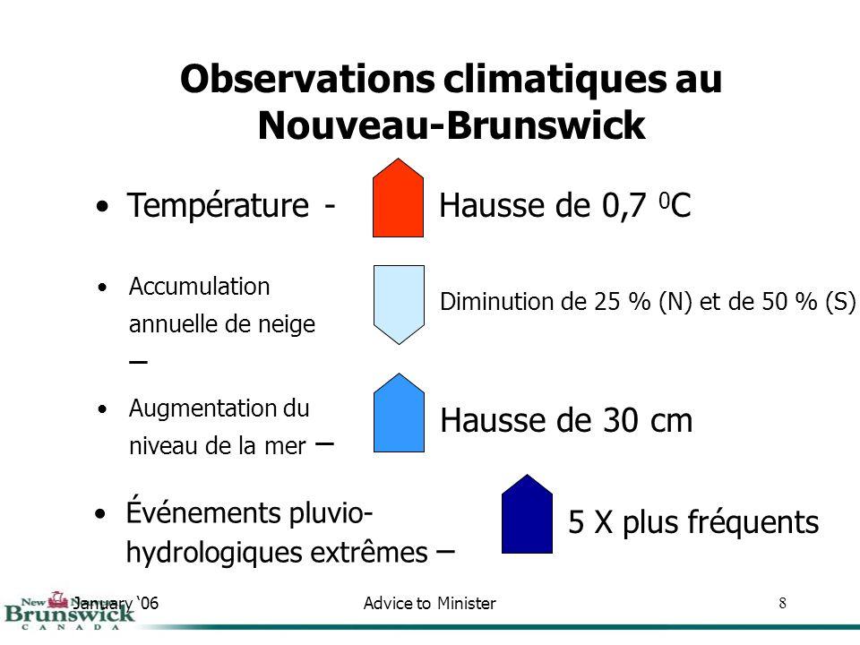 January 06Advice to Minister19 Avantage en matière dénergie