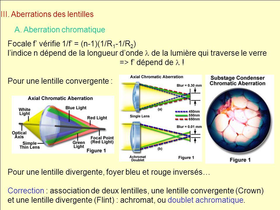 III. Aberrations des lentilles A. Aberration chromatique Focale f vérifie 1/f = (n-1)(1/R 1 -1/R 2 ) lindice n dépend de la longueur donde de la lumiè