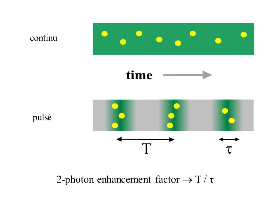 T 2-photon enhancement factor T / continu pulsé
