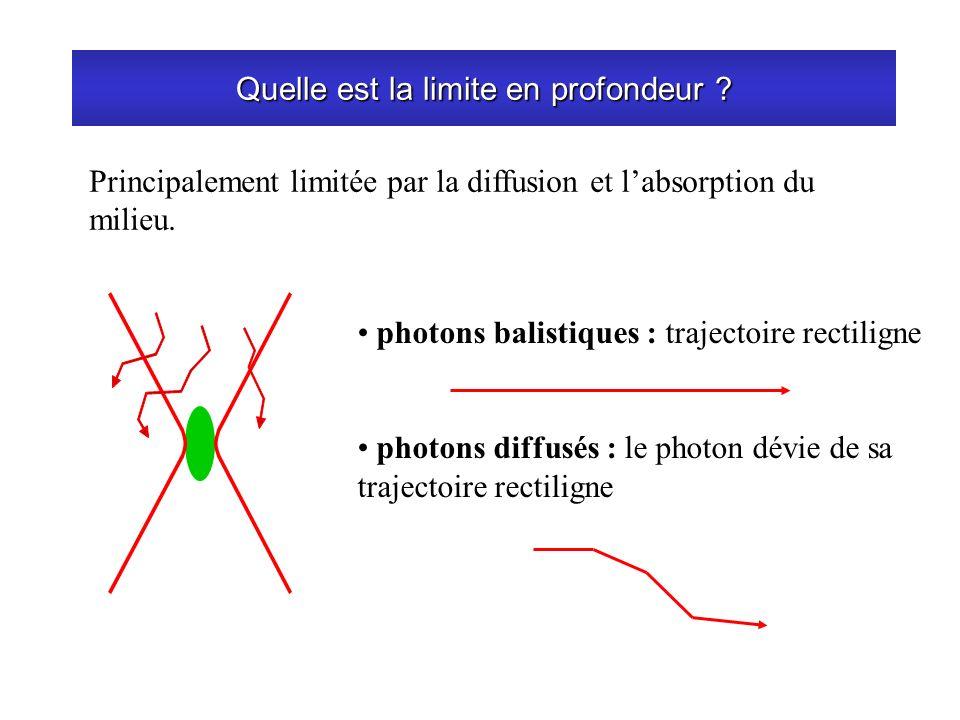 Quelle est la limite en profondeur ? Principalement limitée par la diffusion et labsorption du milieu. photons balistiques : trajectoire rectiligne ph
