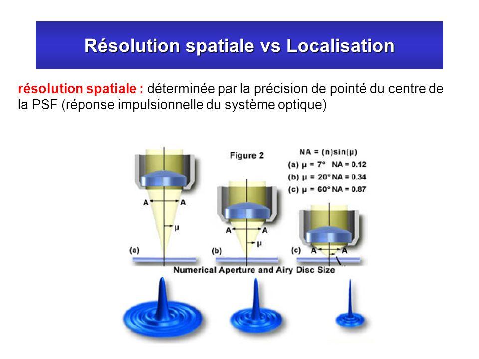 Résolution spatiale vs Localisation résolution spatiale : déterminée par la précision de pointé du centre de la PSF (réponse impulsionnelle du système