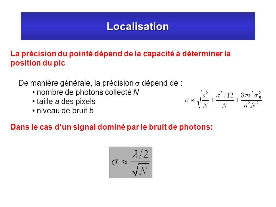 Localisation La précision du pointé dépend de la capacité à déterminer la position du pic De manière générale, la précision dépend de : nombre de phot