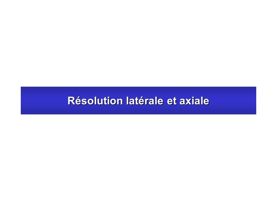 Résolution latérale et axiale