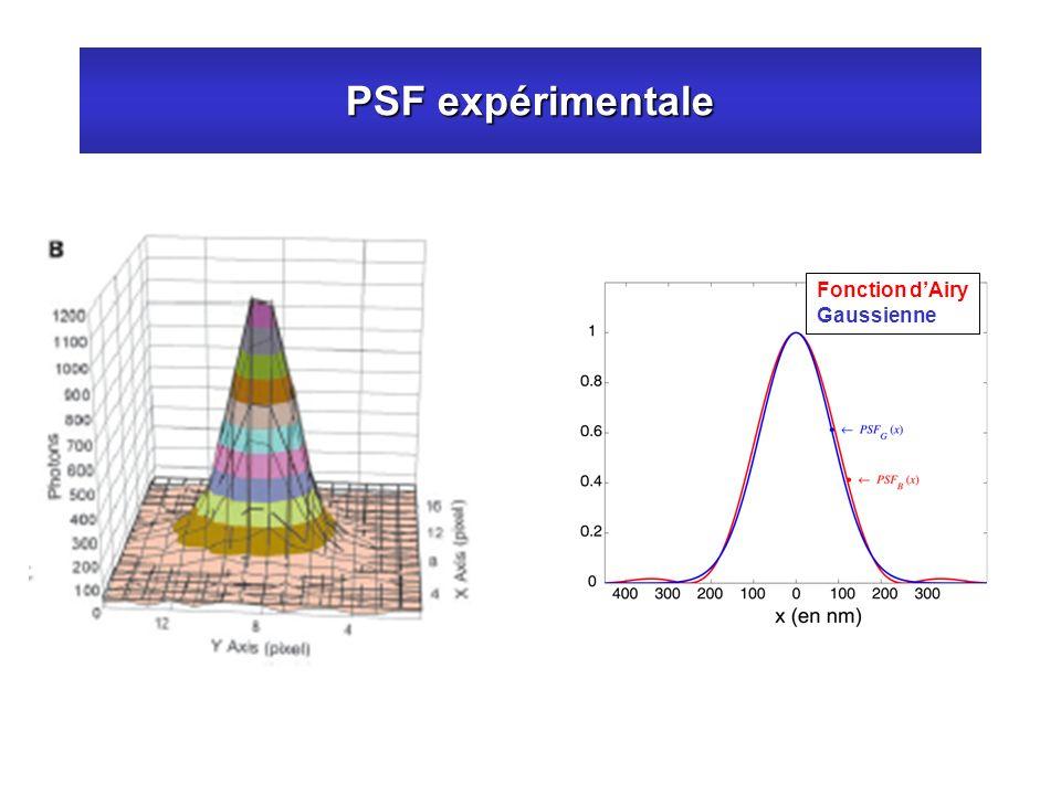 PSF expérimentale Fonction dAiry Gaussienne