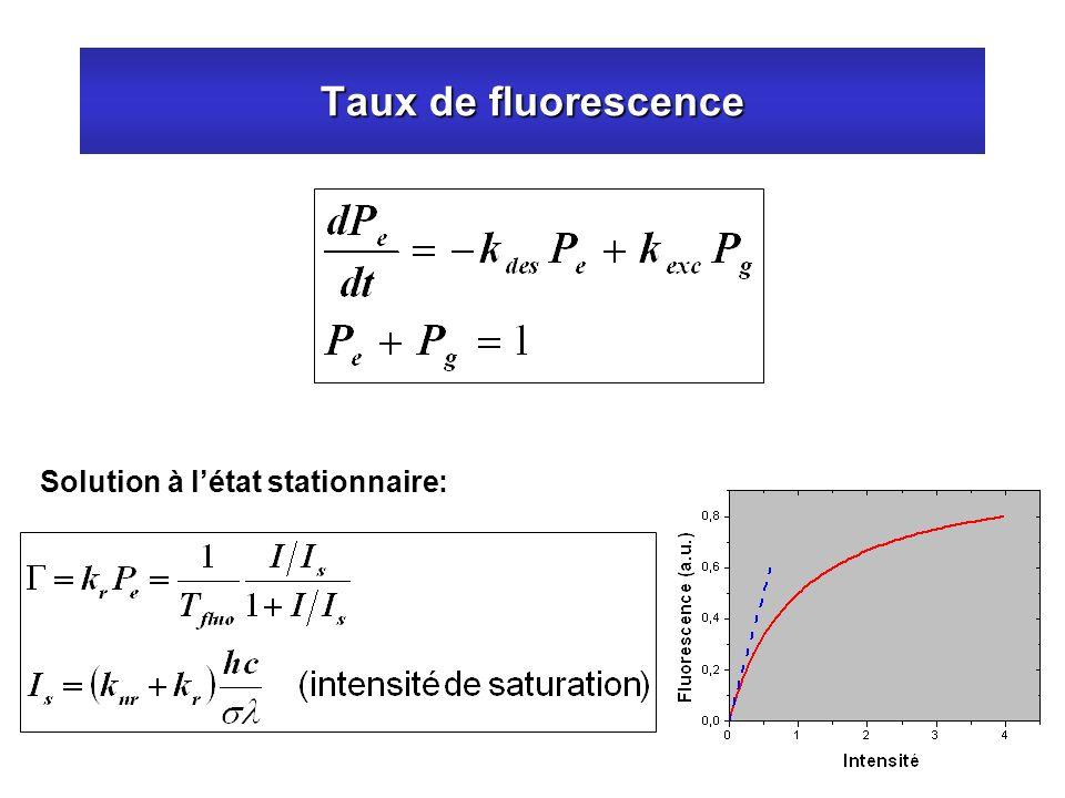 Taux de fluorescence Solution à létat stationnaire: