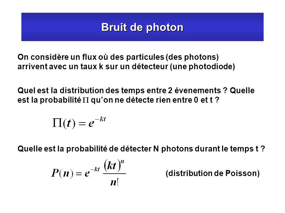 Bruit de photon On considère un flux où des particules (des photons) arrivent avec un taux k sur un détecteur (une photodiode) Quel est la distributio