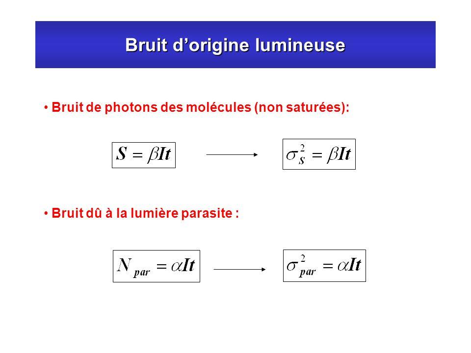 Bruit dorigine lumineuse Bruit de photons des molécules (non saturées): Bruit dû à la lumière parasite :