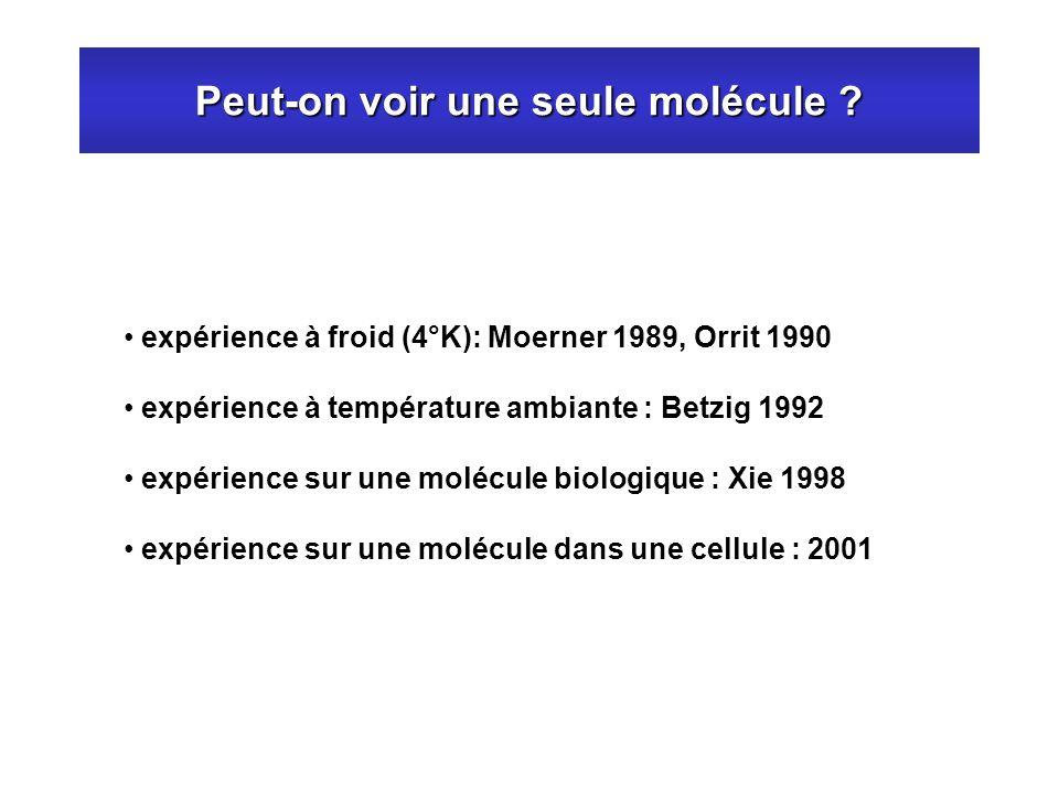 Peut-on voir une seule molécule ? expérience à froid (4°K): Moerner 1989, Orrit 1990 expérience à température ambiante : Betzig 1992 expérience sur un
