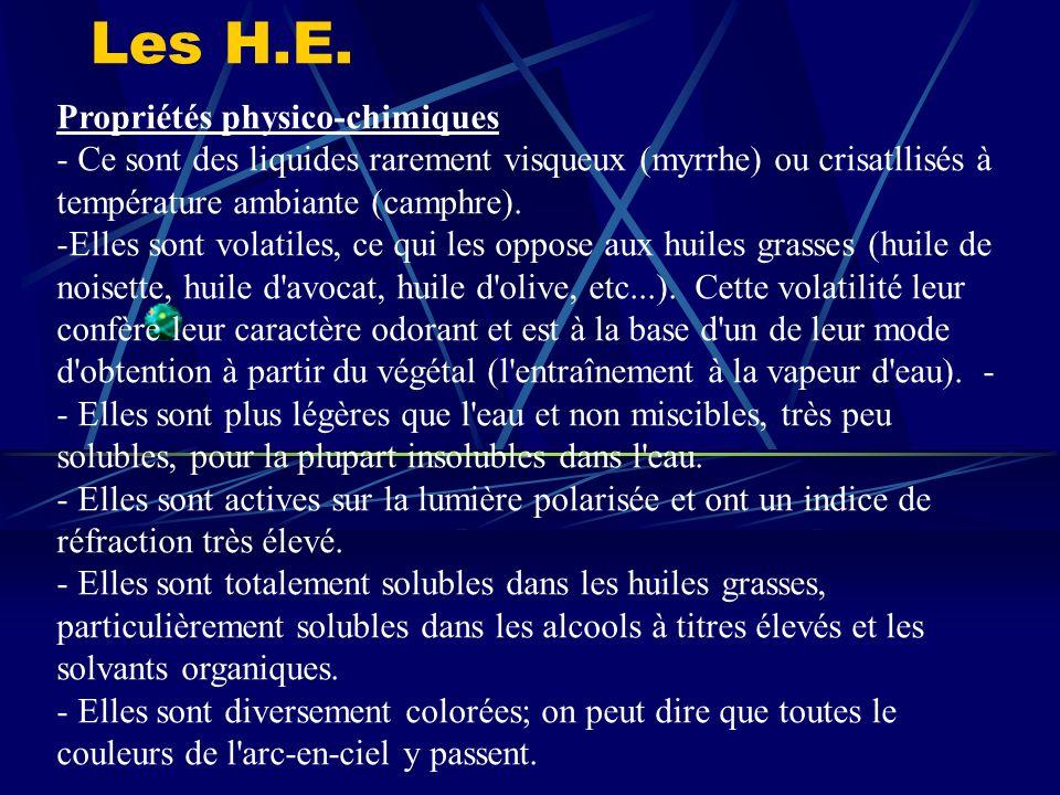 Les H.E.