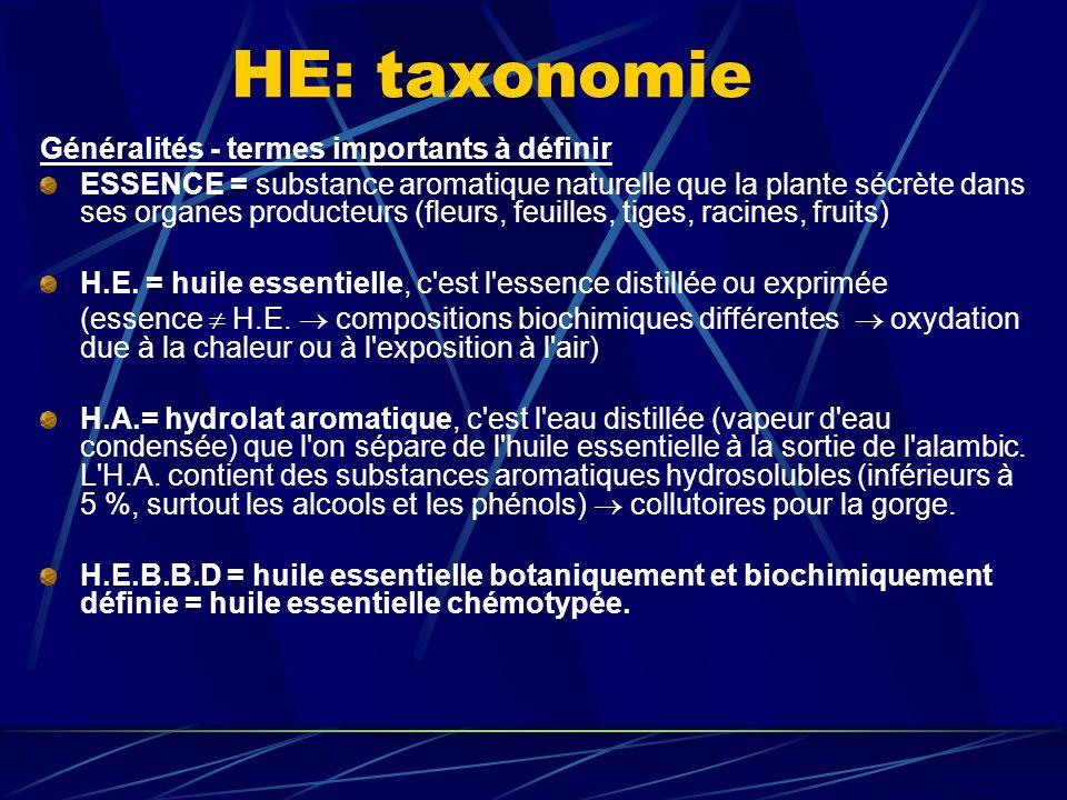 HE: taxonomie Généralités - termes importants à définir ESSENCE = substance aromatique naturelle que la plante sécrète dans ses organes producteurs (fleurs, feuilles, tiges, racines, fruits) H.E.